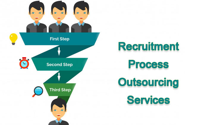Recruitment-Process-Outsourcing-Services